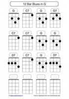 Here's an example 12 bar blues chord progression for you to print out and try. It's very simple to learn, give it a go!